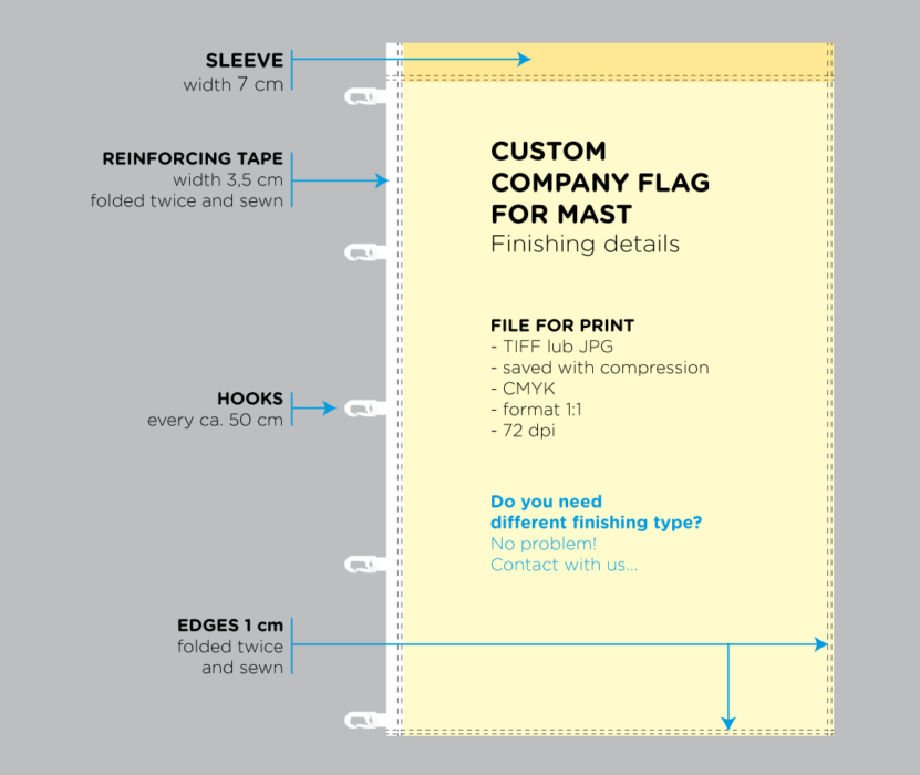 Company custom flag - finishing details